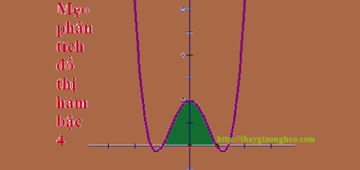 Mẹo phân tích đồ thị hàm bậc 4