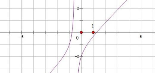 Tìm m để hàm phân thức đồng biến trên khoảng