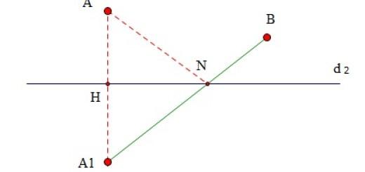 2 điểm nằm cùng phía với đường thẳng