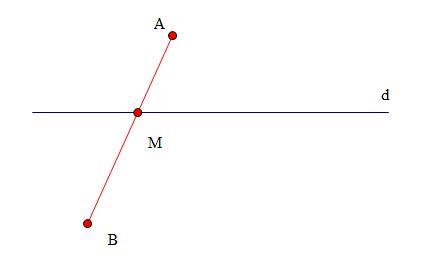 2 điểm A và B nằm khác phía với đường thẳng, tìm tọa độ điểm thỏa mãn điều kiện cho trước