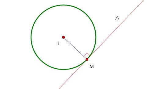 tiếp tuyến của đường tròn