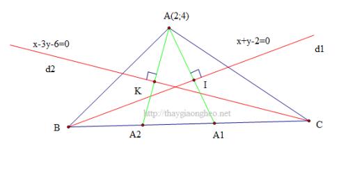 Tính chất cực hay của đường phân giác khi tìm tọa độ điểm