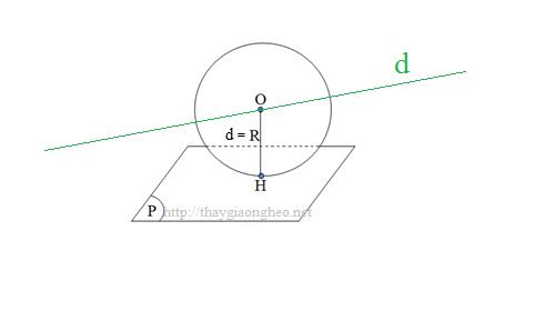 Phương trình mặt cầu tiếp xúc với mặt phẳng