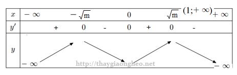 bang-bien-thien-ham-bac-4-co-3-nghiem-phan-biet